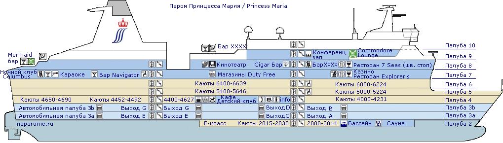 паром Принцесса Мария